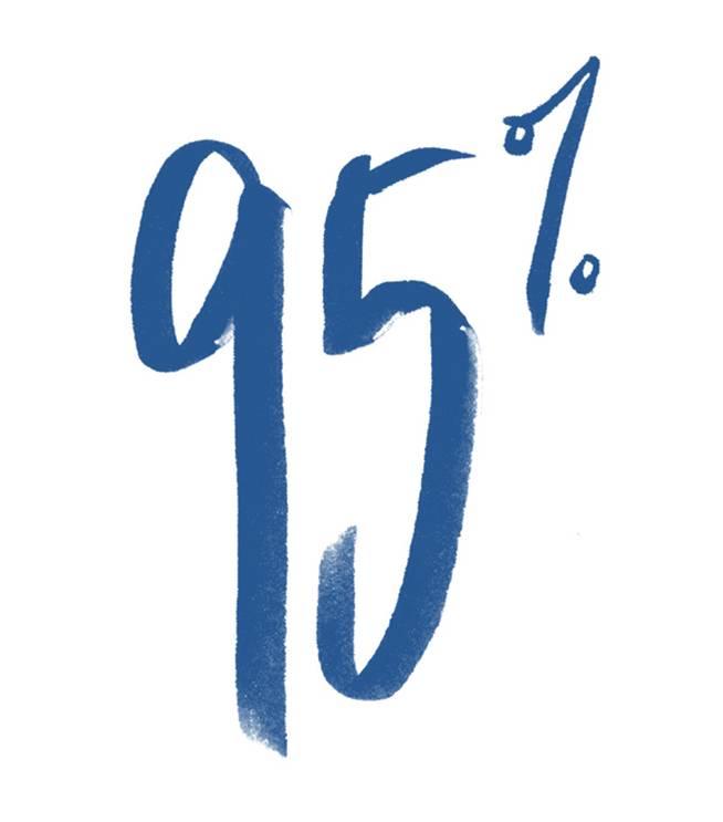 95 azul